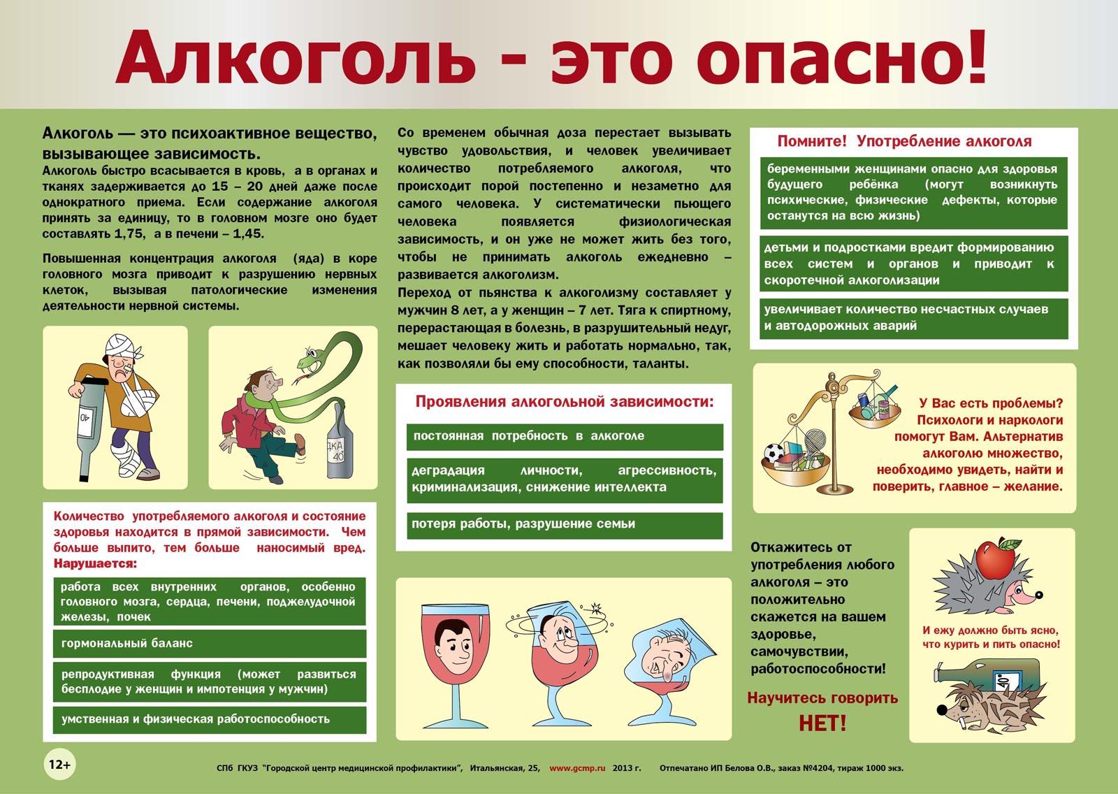 Шпаргалка профилактика алкоголизма и наркомании